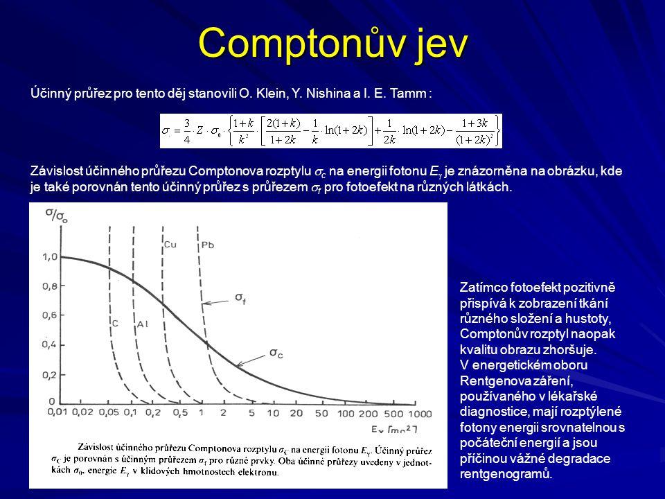 Comptonův jev Účinný průřez pro tento děj stanovili O. Klein, Y. Nishina a I. E. Tamm :