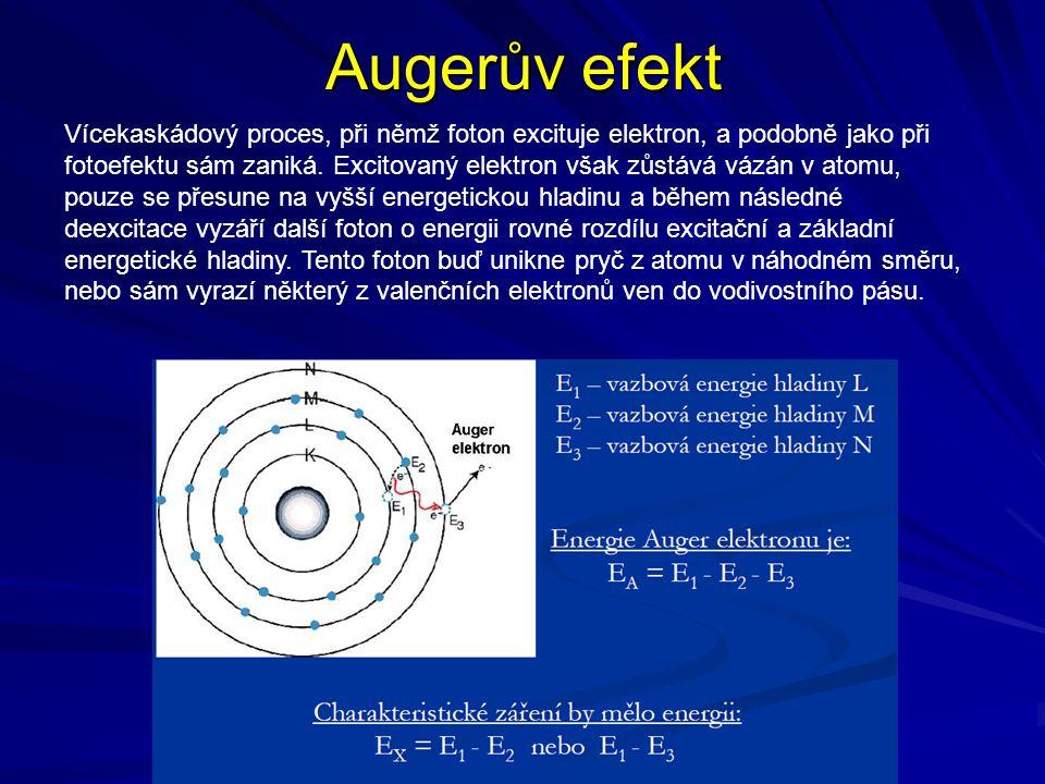 Augerův efekt
