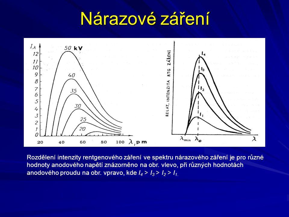 Nárazové záření