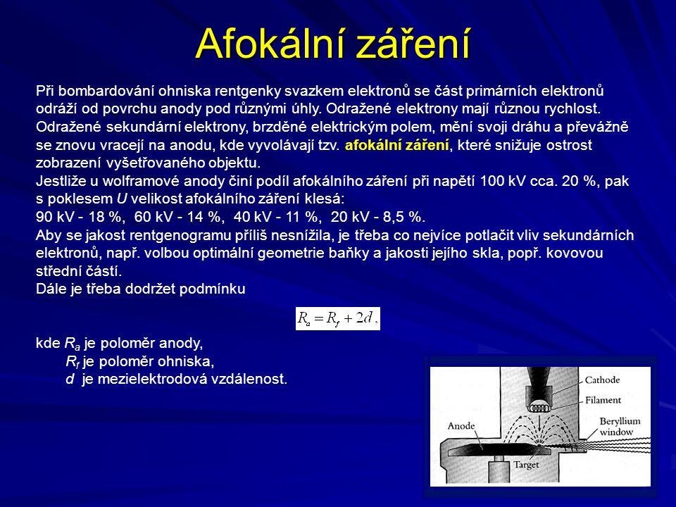 Afokální záření