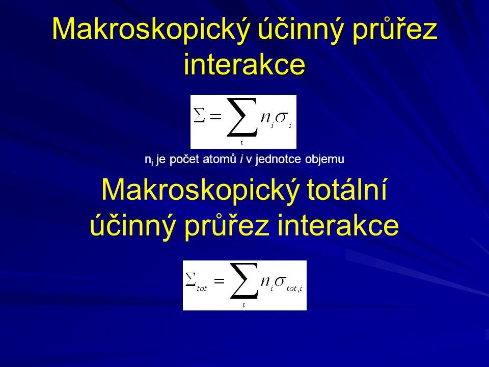 Makroskopický účinný průřez interakce