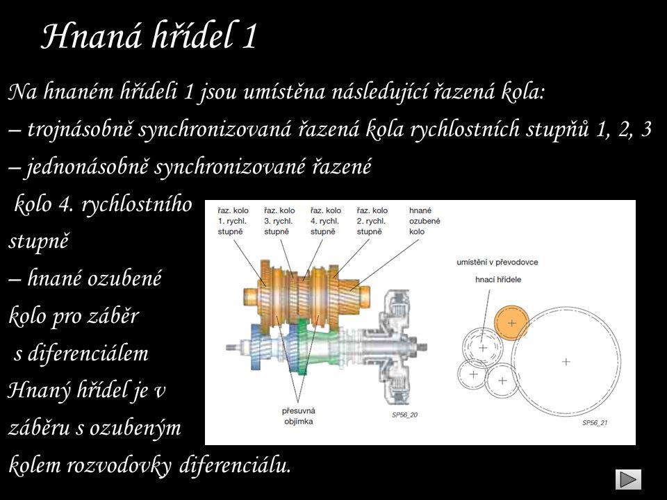 Hnaná hřídel 1 Na hnaném hřídeli 1 jsou umístěna následující řazená kola: – trojnásobně synchronizovaná řazená kola rychlostních stupňů 1, 2, 3.