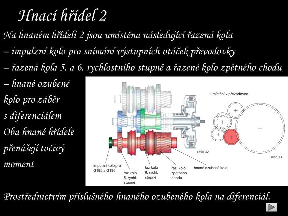 Hnací hřídel 2 Na hnaném hřídeli 2 jsou umístěna následující řazená kola. – impulzní kolo pro snímání výstupních otáček převodovky.