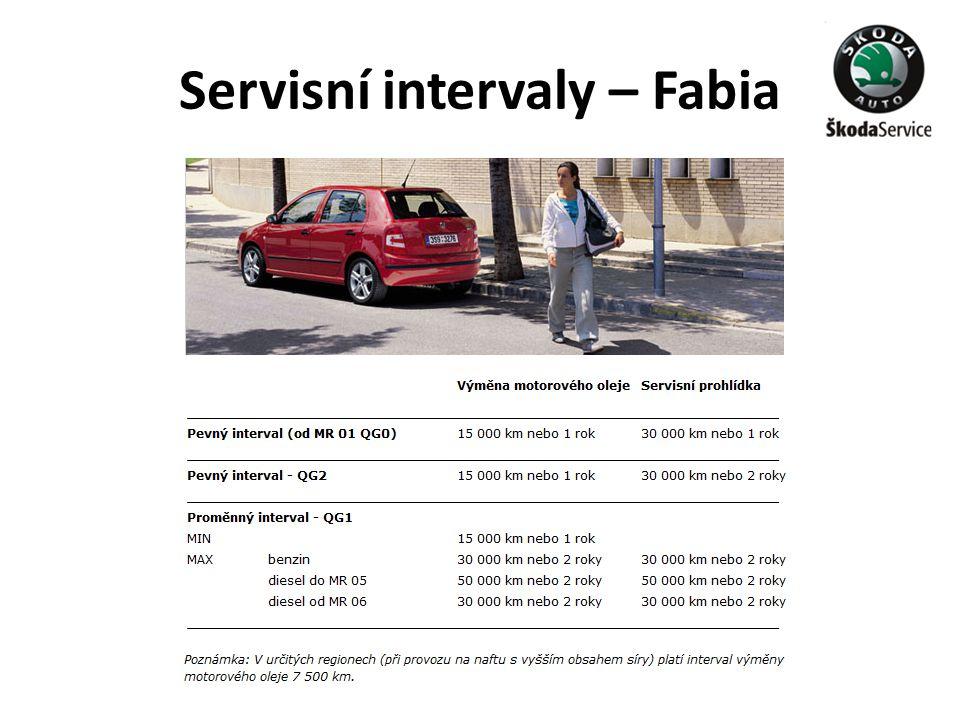 Servisní intervaly – Fabia