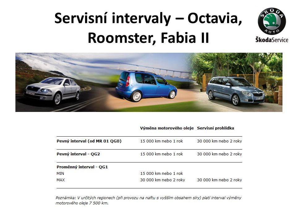 Servisní intervaly – Octavia, Roomster, Fabia II