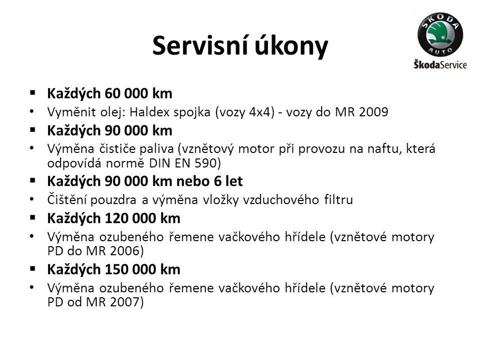 Servisní úkony Každých 60 000 km Každých 90 000 km