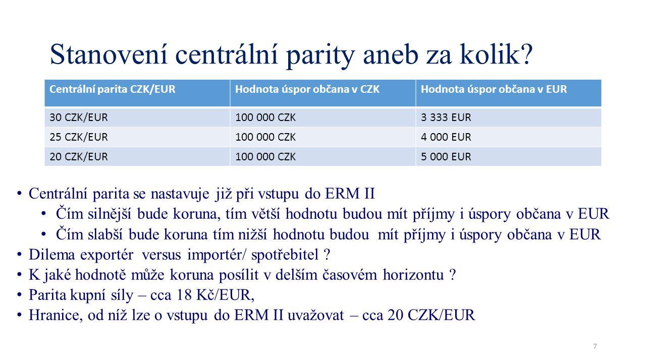 Stanovení centrální parity aneb za kolik