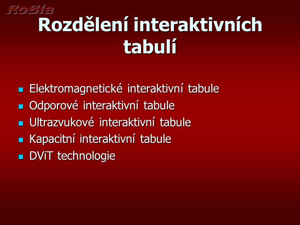 Rozdělení interaktivních tabulí