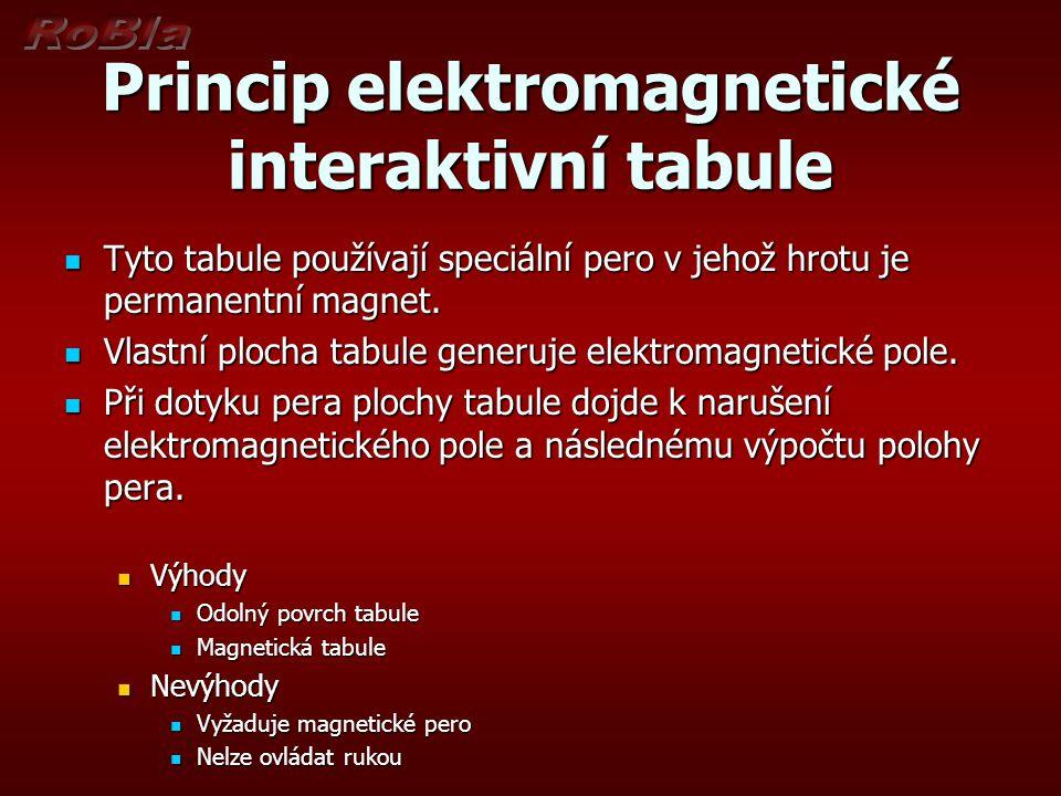 Princip elektromagnetické interaktivní tabule
