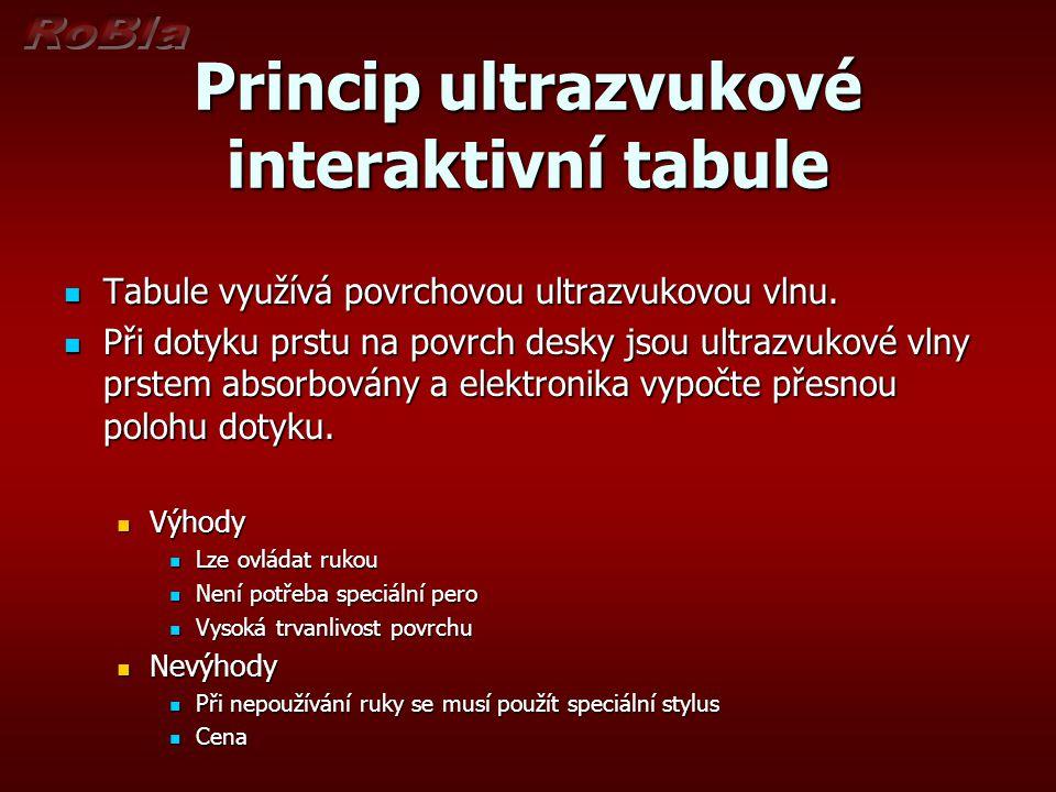 Princip ultrazvukové interaktivní tabule