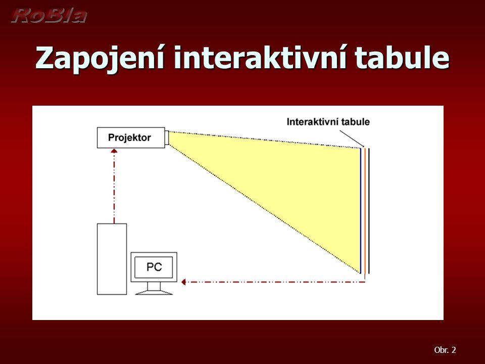 Zapojení interaktivní tabule