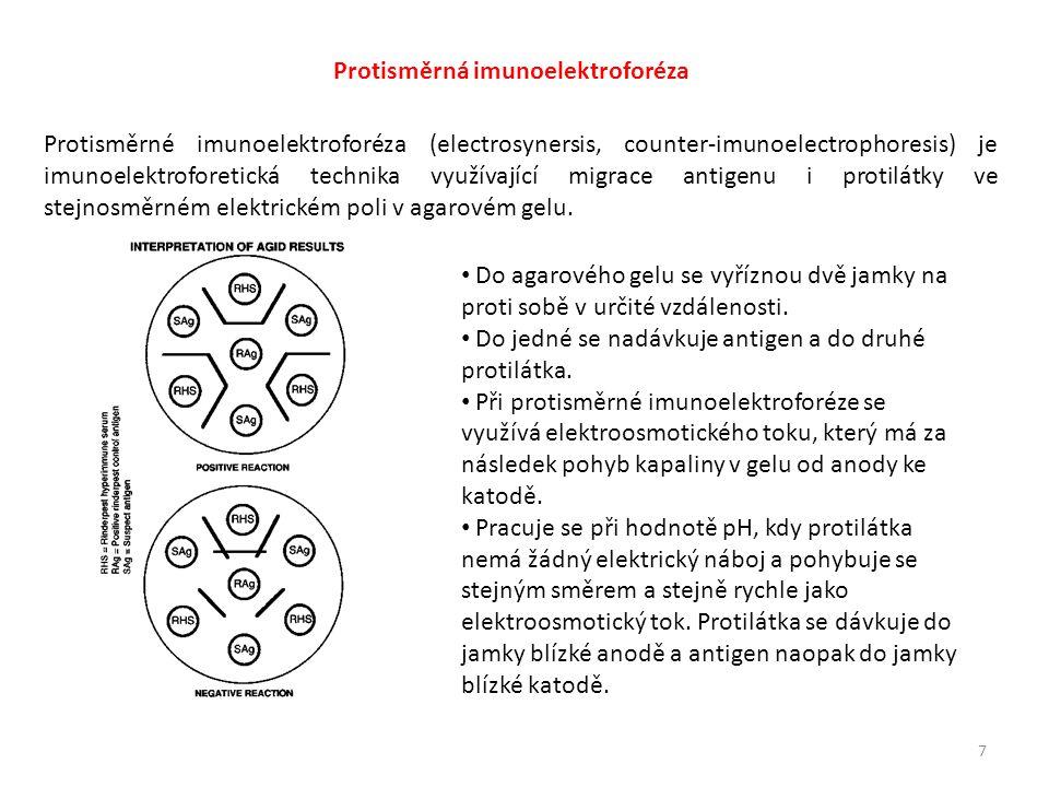 Protisměrná imunoelektroforéza