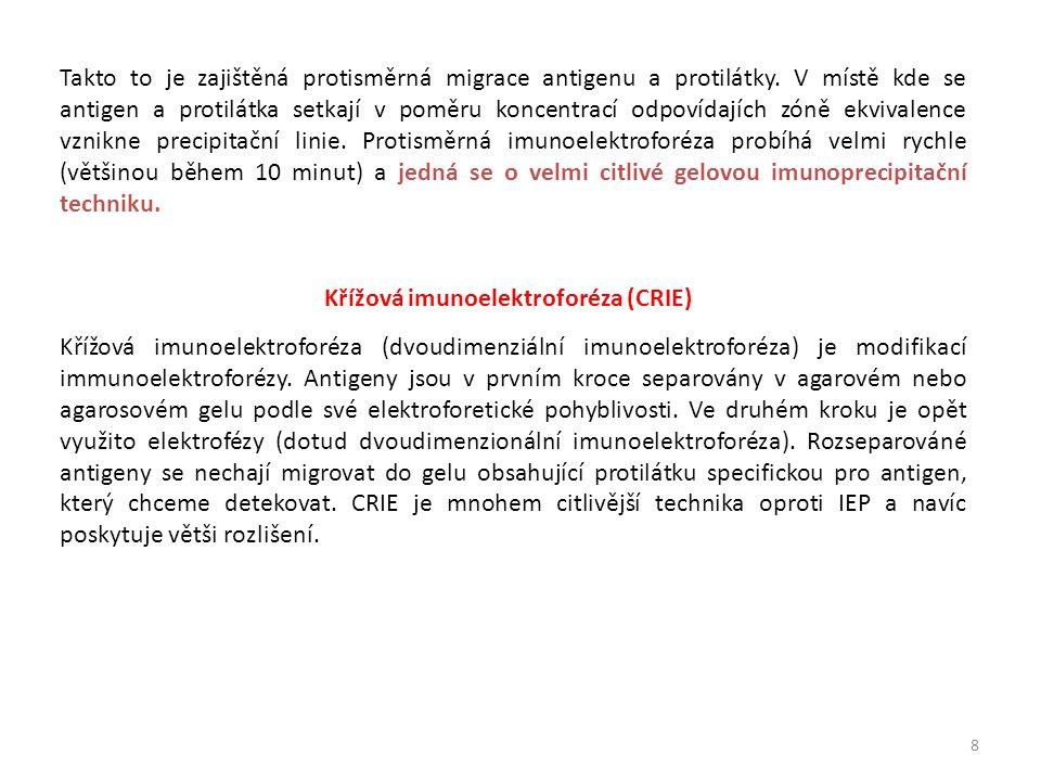 Křížová imunoelektroforéza (CRIE)
