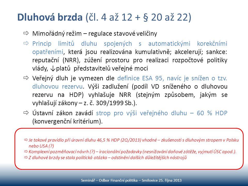 Dluhová brzda (čl. 4 až 12 + § 20 až 22)