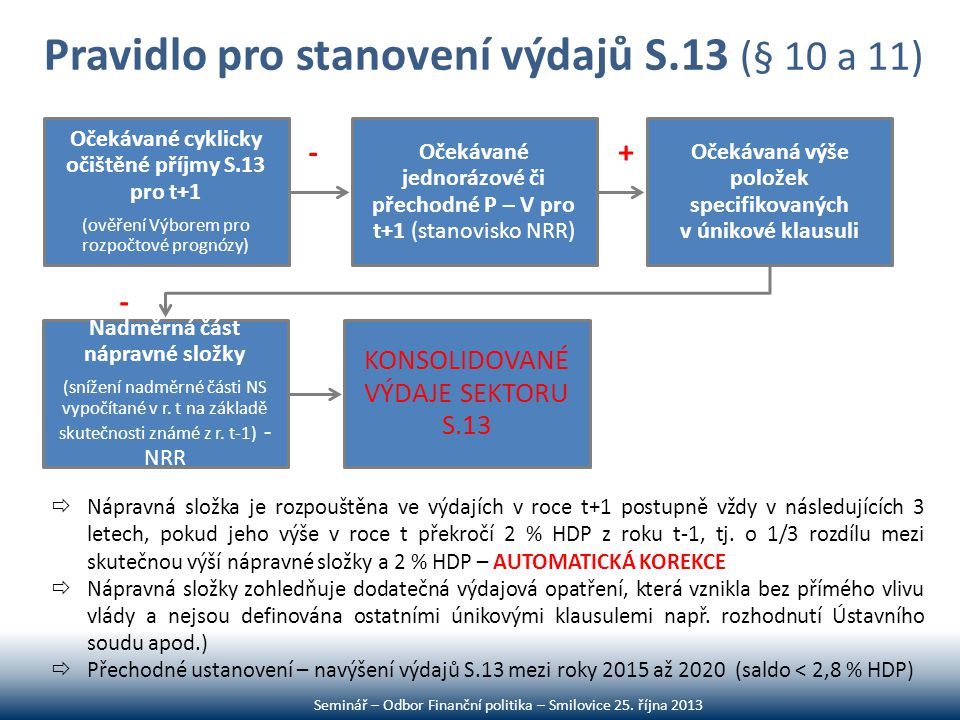 Pravidlo pro stanovení výdajů S.13 (§ 10 a 11)