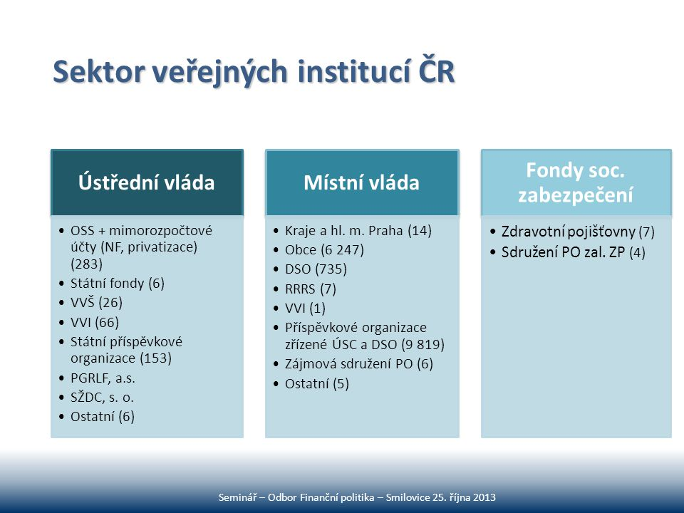 Sektor veřejných institucí ČR