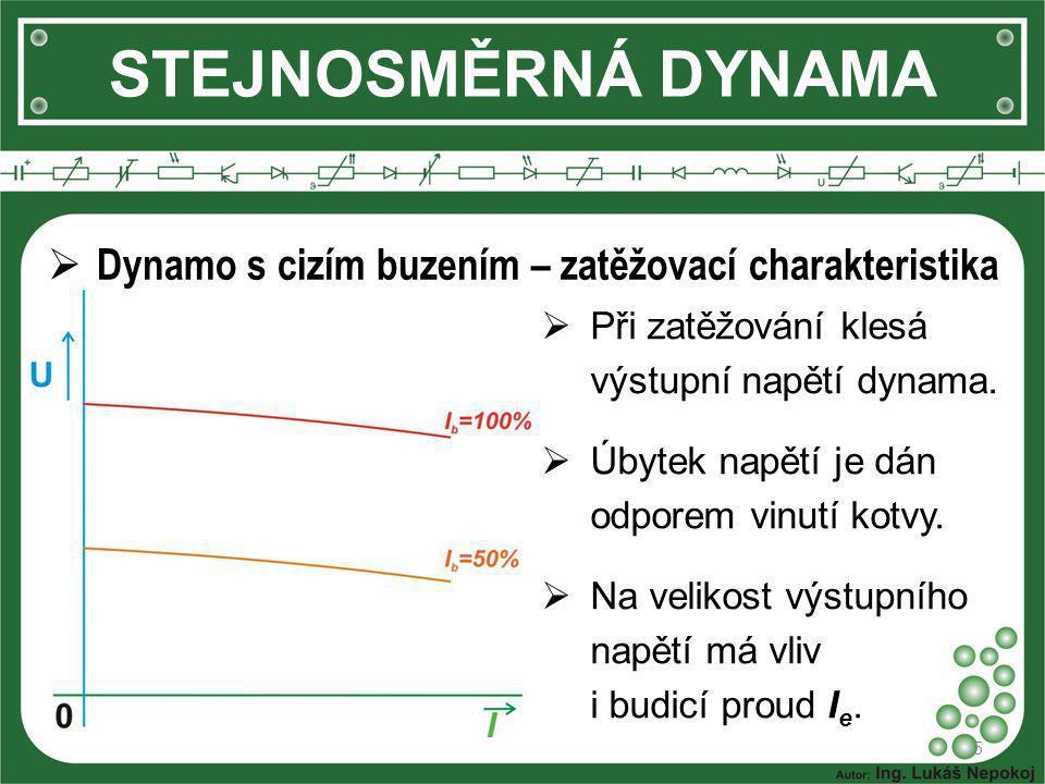 STEJNOSMĚRNÁ DYNAMA Dynamo s cizím buzením – zatěžovací charakteristika. Při zatěžování klesá výstupní napětí dynama.