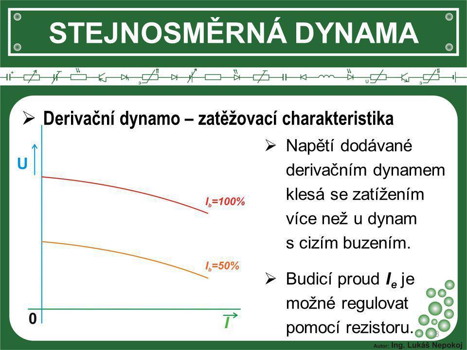 STEJNOSMĚRNÁ DYNAMA Derivační dynamo – zatěžovací charakteristika