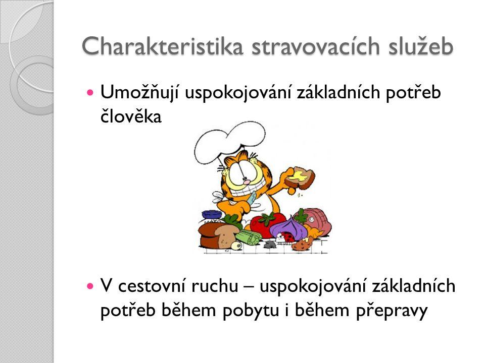 Charakteristika stravovacích služeb