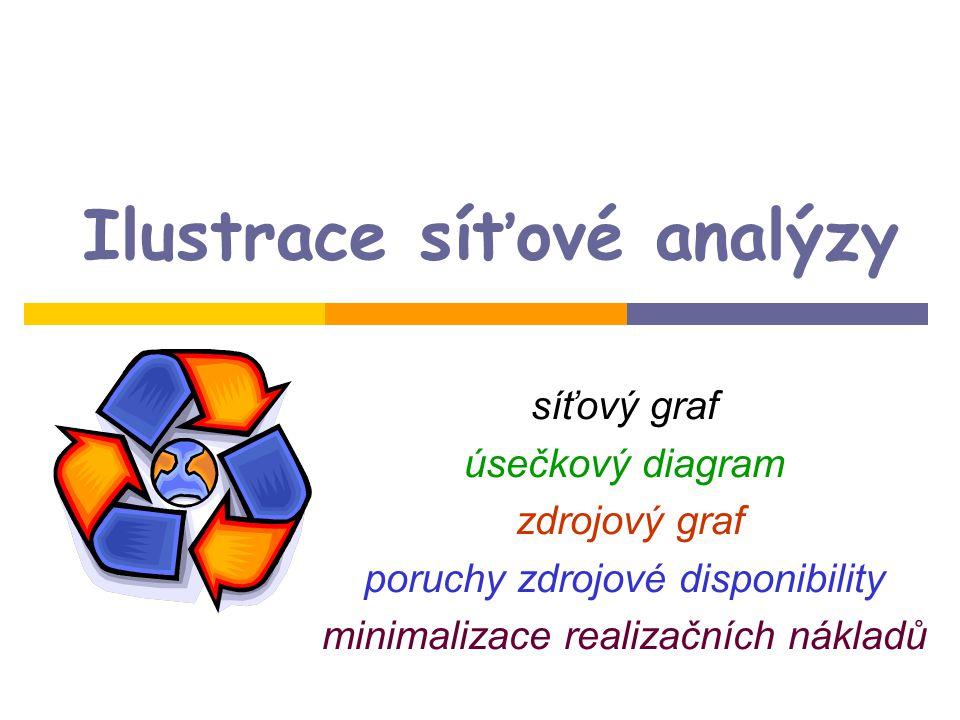Ilustrace síťové analýzy