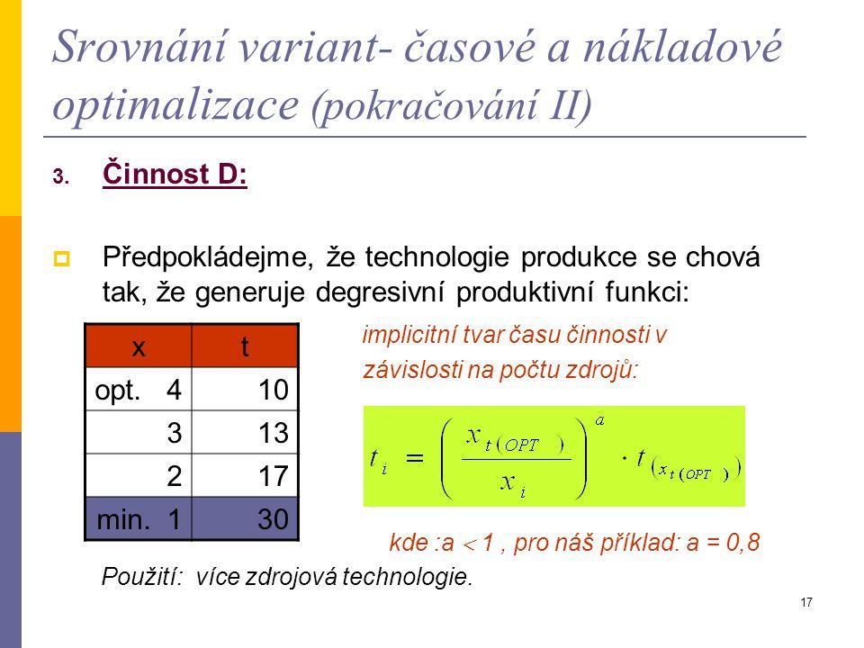 Srovnání variant- časové a nákladové optimalizace (pokračování II)