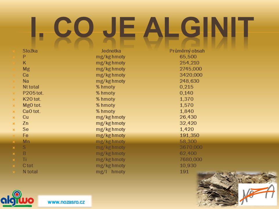 I. Co je Alginit www.nozasro.cz Složka Jednotka Průměrný obsah
