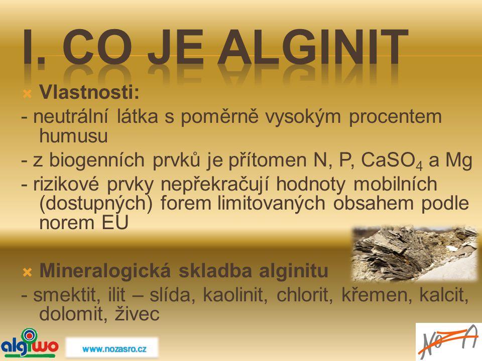 I. Co je Alginit Vlastnosti: