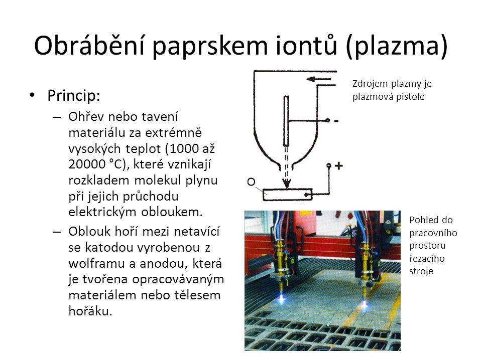 Obrábění paprskem iontů (plazma)