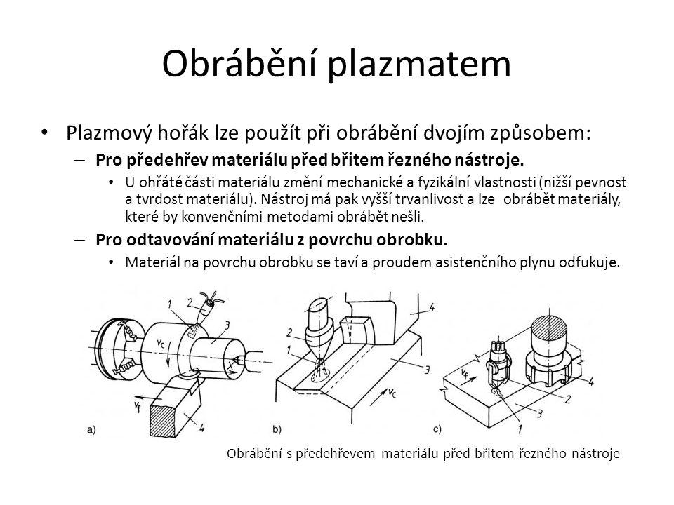 Obrábění plazmatem Plazmový hořák lze použít při obrábění dvojím způsobem: Pro předehřev materiálu před břitem řezného nástroje.