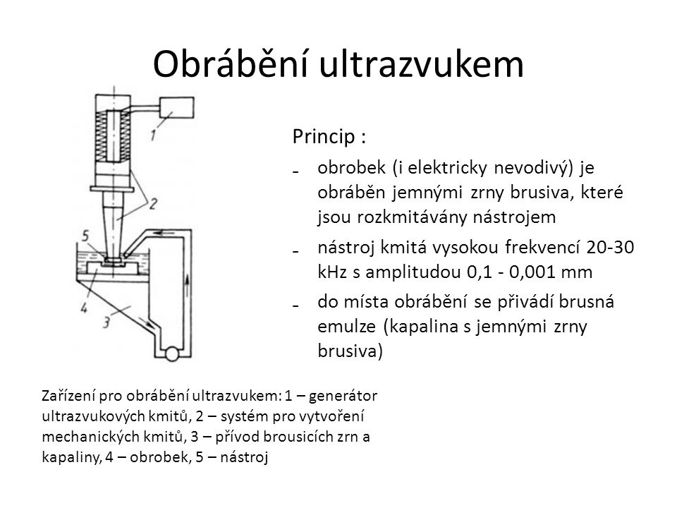 Obrábění ultrazvukem Princip :