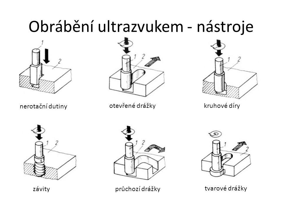 Obrábění ultrazvukem - nástroje
