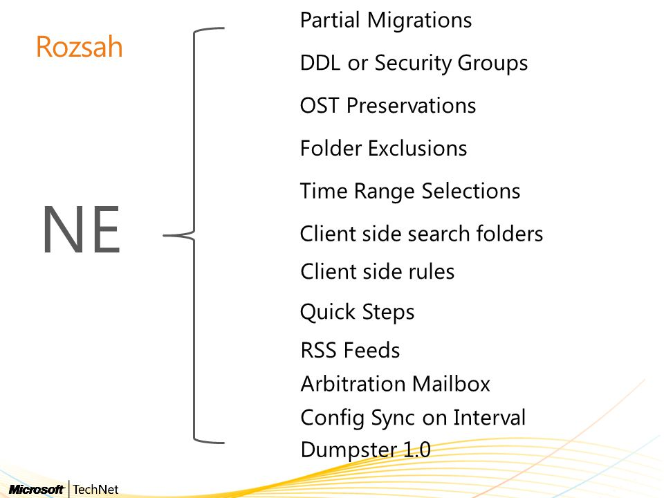 NE Rozsah Partial Migrations DDL or Security Groups OST Preservations