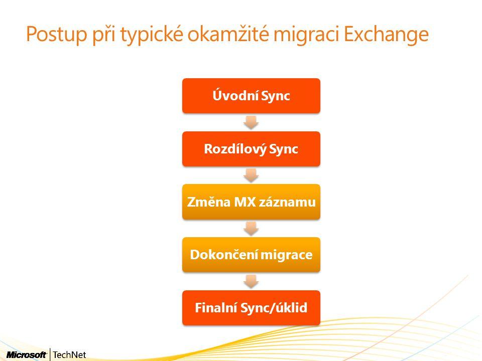 Postup při typické okamžité migraci Exchange