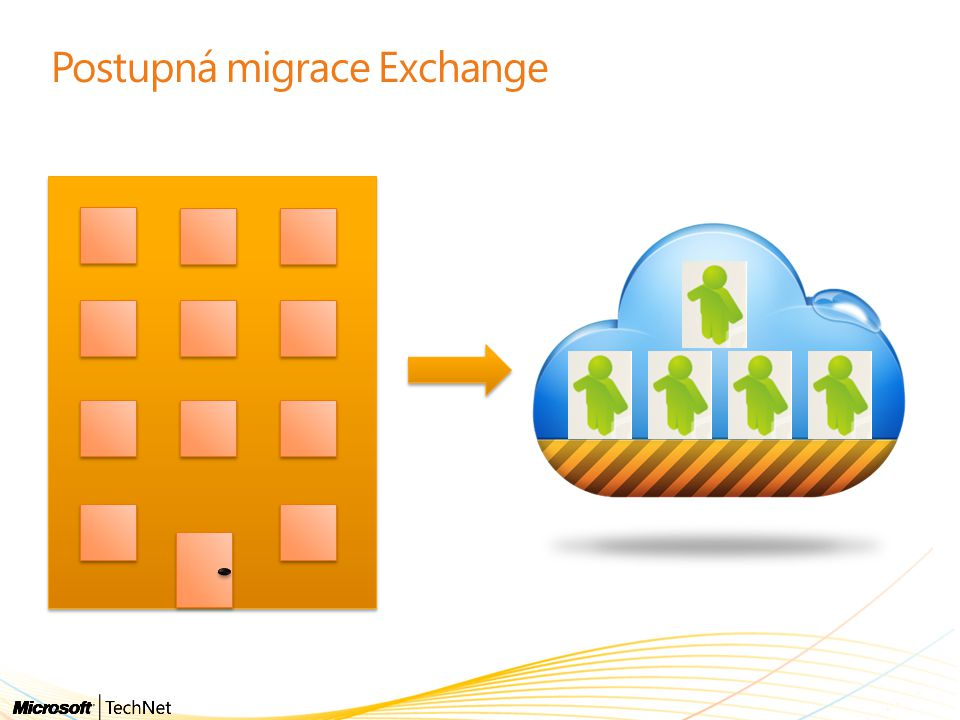 Postupná migrace Exchange