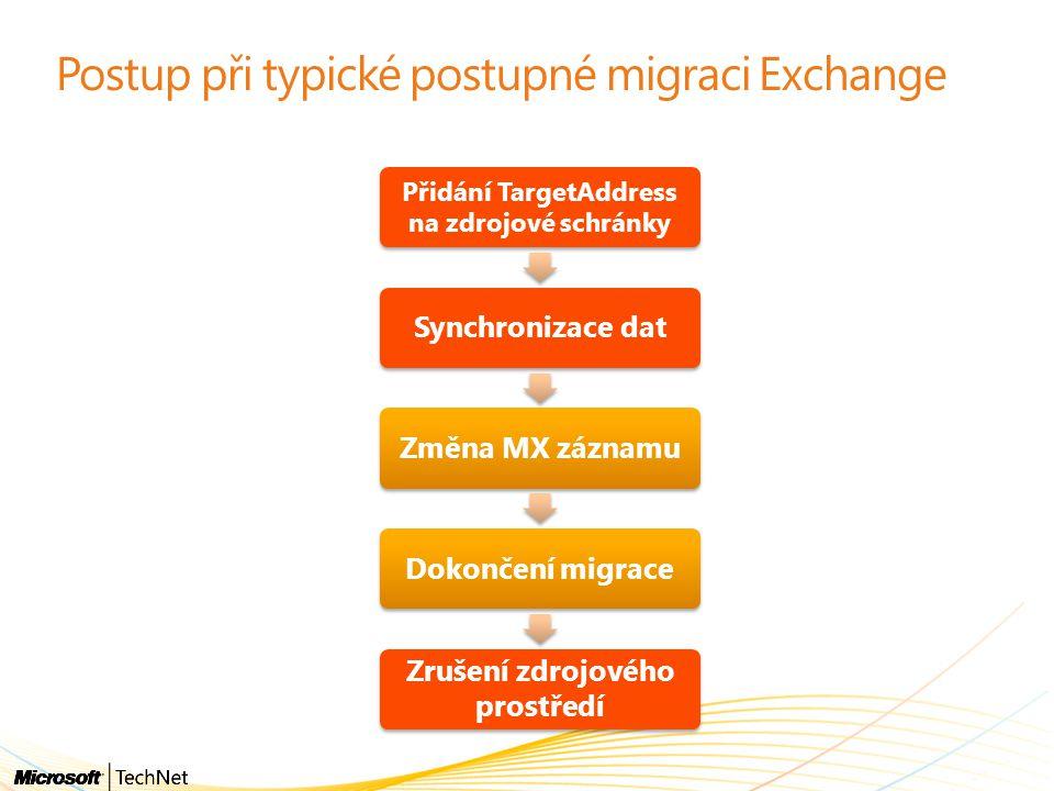 Postup při typické postupné migraci Exchange