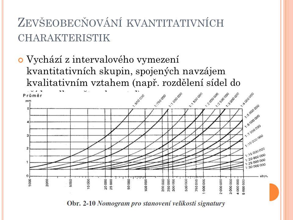 Zevšeobecňování kvantitativních charakteristik