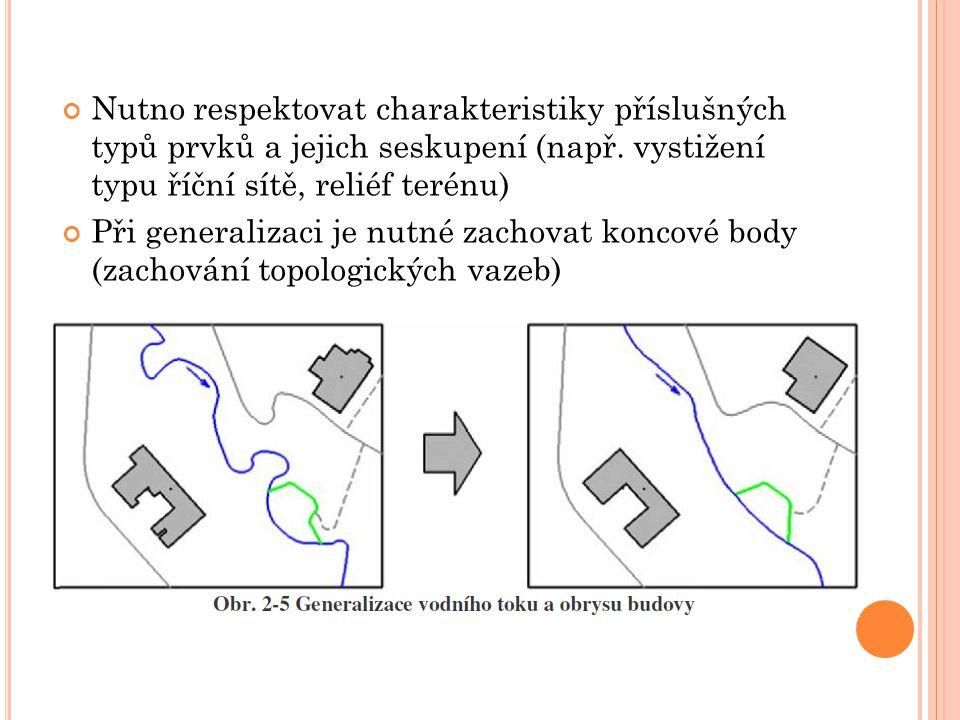 Nutno respektovat charakteristiky příslušných typů prvků a jejich seskupení (např. vystižení typu říční sítě, reliéf terénu)