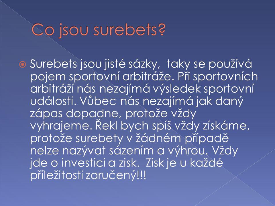 Co jsou surebets