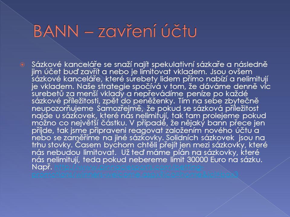 BANN – zavření účtu
