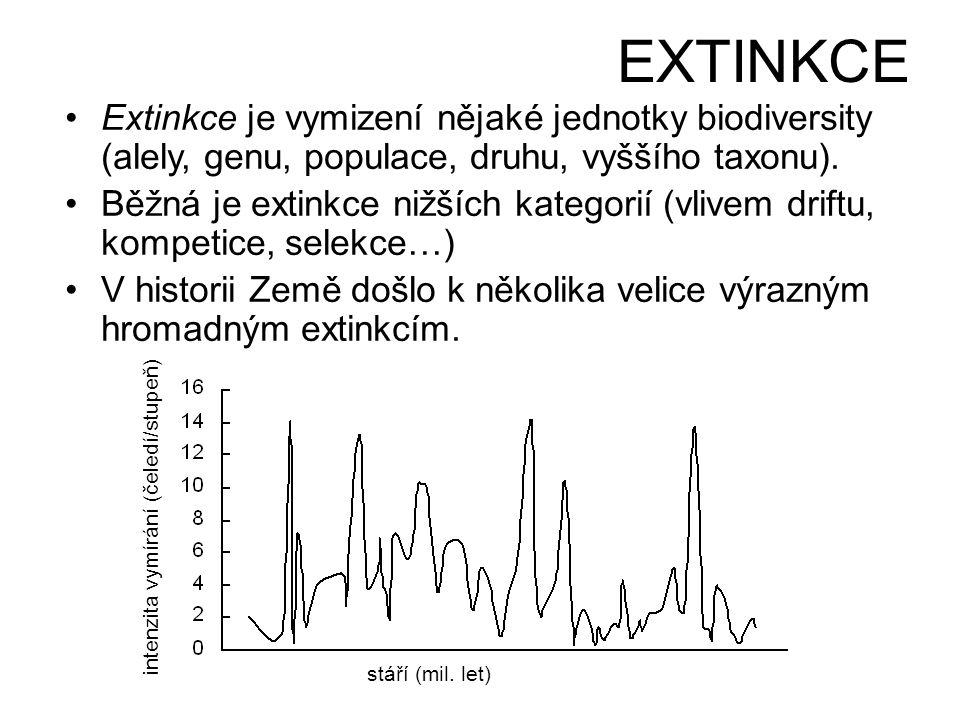 EXTINKCE Extinkce je vymizení nějaké jednotky biodiversity (alely, genu, populace, druhu, vyššího taxonu).