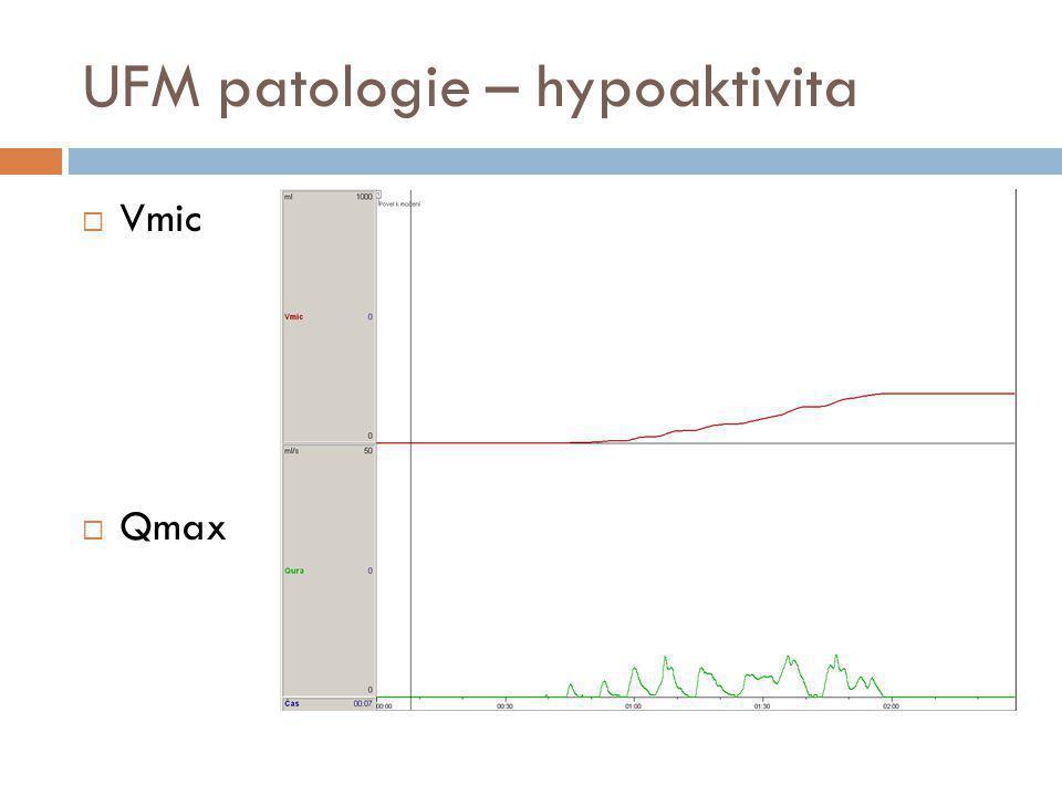 UFM patologie – hypoaktivita