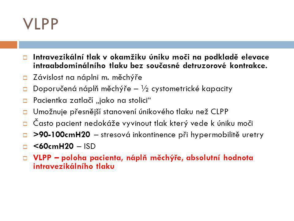 VLPP Intravezikální tlak v okamžiku úniku moči na podkladě elevace intraabdominálního tlaku bez současné detruzorové kontrakce.