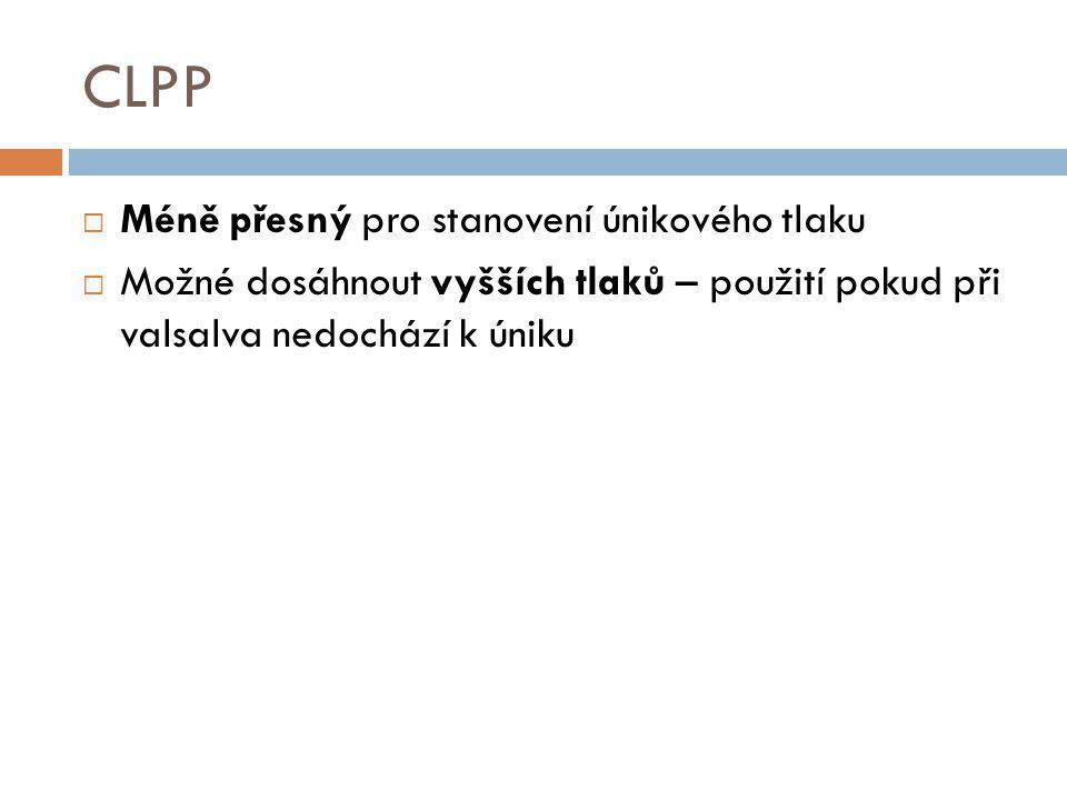 CLPP Méně přesný pro stanovení únikového tlaku