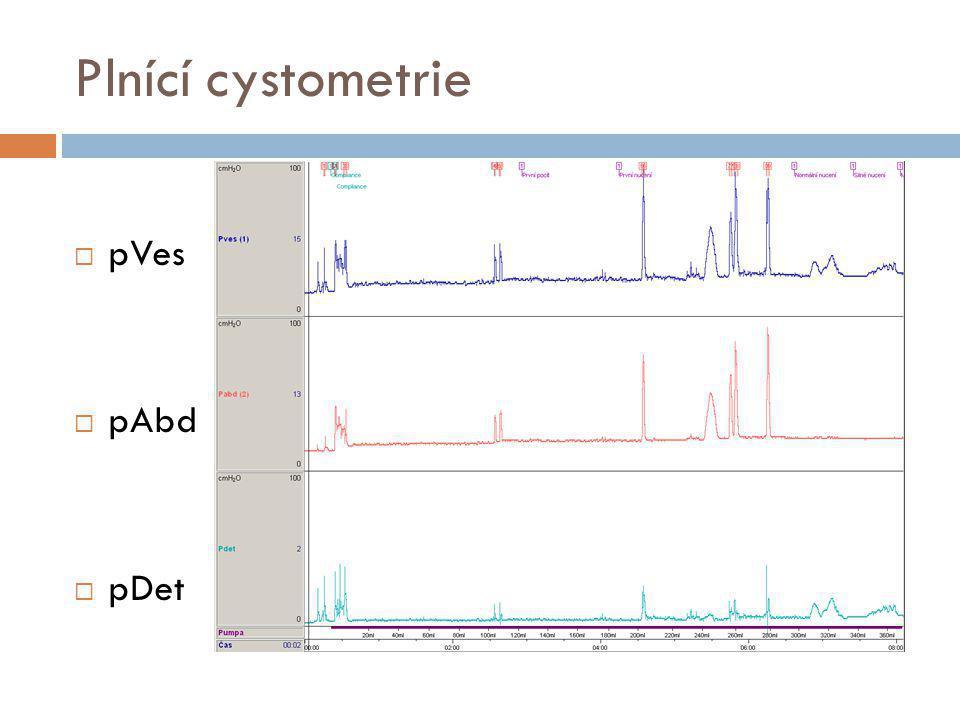 Plnící cystometrie pVes pAbd pDet