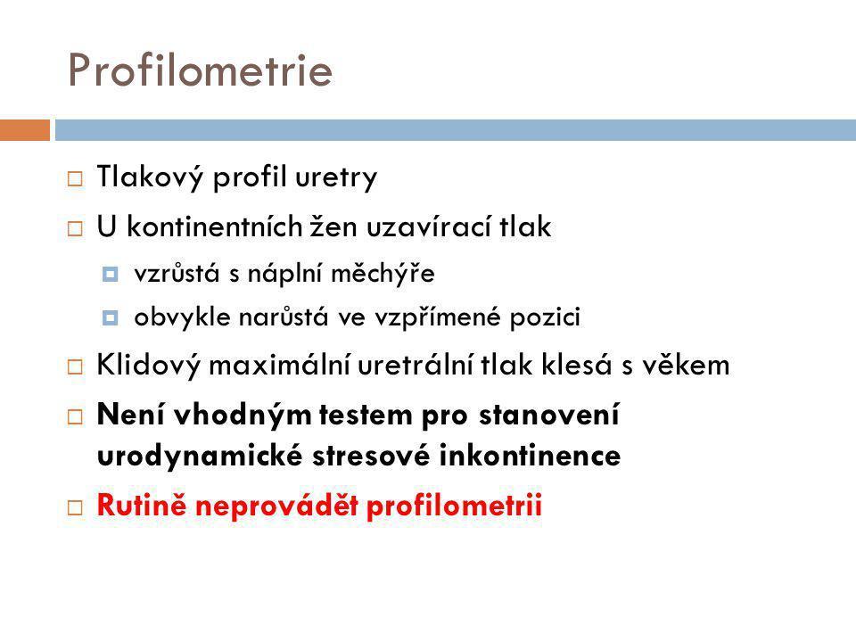 Profilometrie Tlakový profil uretry U kontinentních žen uzavírací tlak