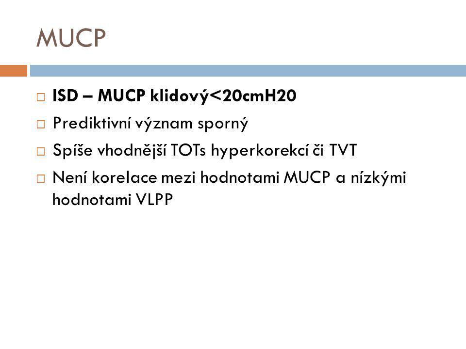 MUCP ISD – MUCP klidový<20cmH20 Prediktivní význam sporný