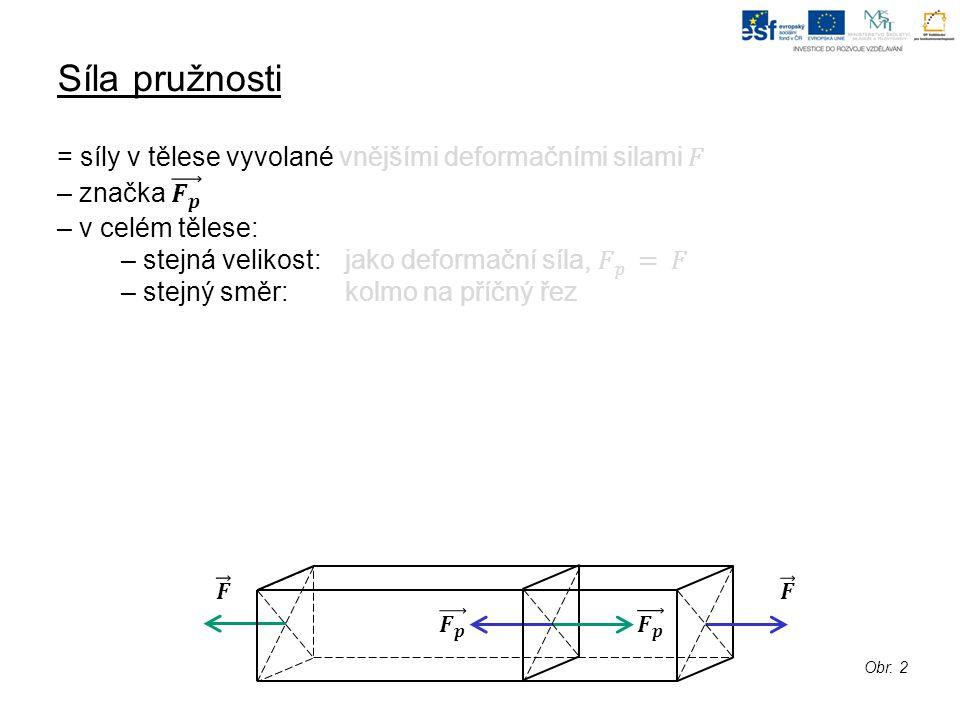 Síla pružnosti = síly v tělese vyvolané vnějšími deformačními silami 𝐹
