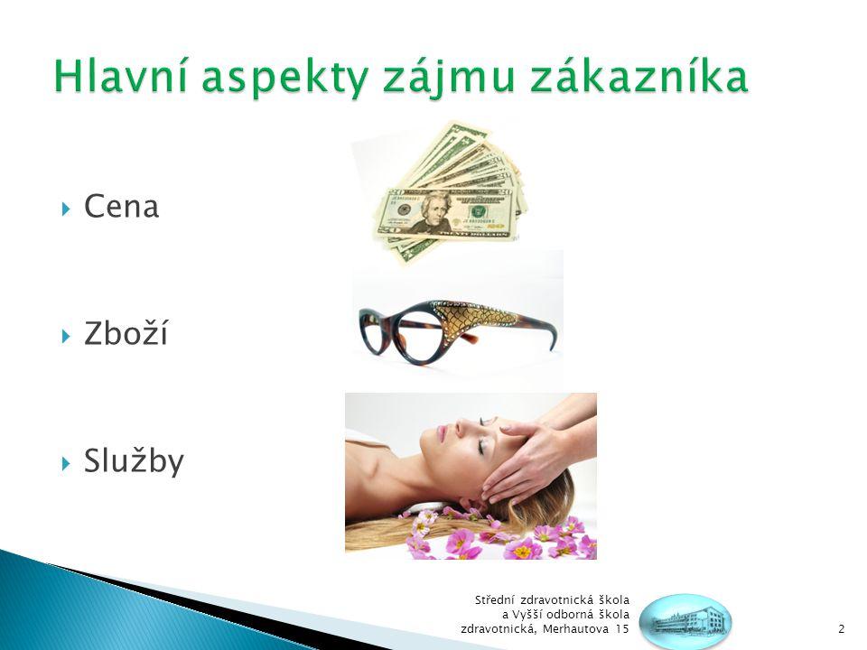 Hlavní aspekty zájmu zákazníka