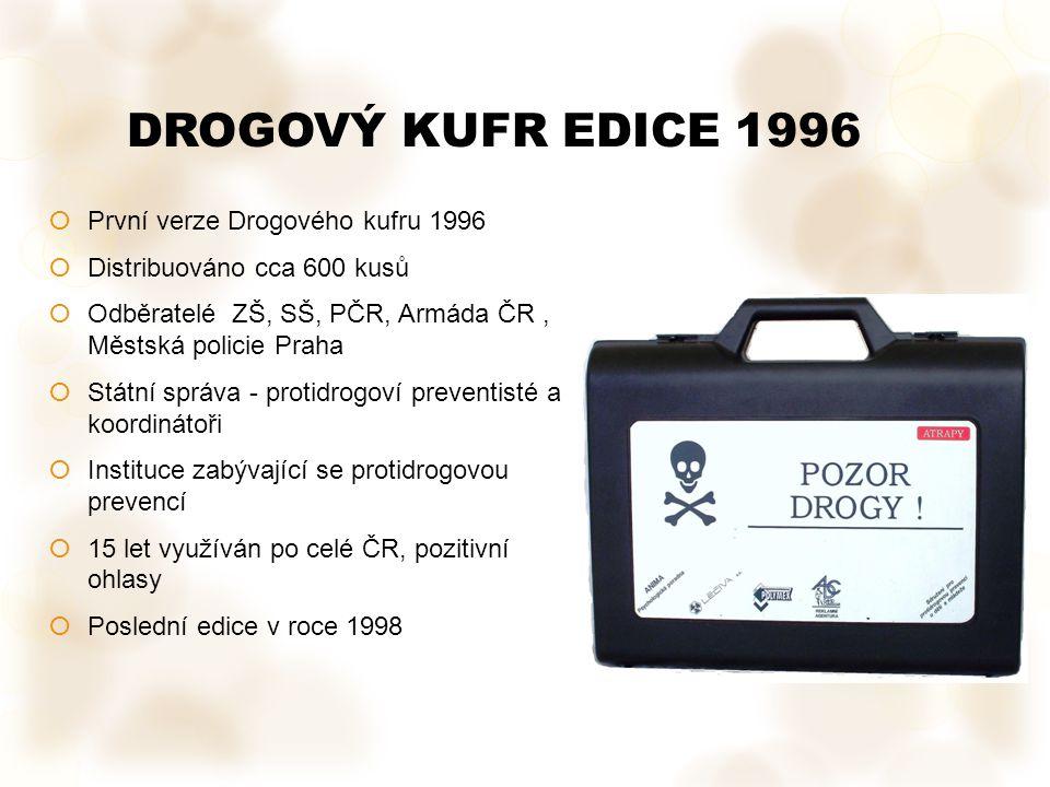 DROGOVÝ KUFR EDICE 1996 První verze Drogového kufru 1996. Distribuováno cca 600 kusů. Odběratelé ZŠ, SŠ, PČR, Armáda ČR , Městská policie Praha.