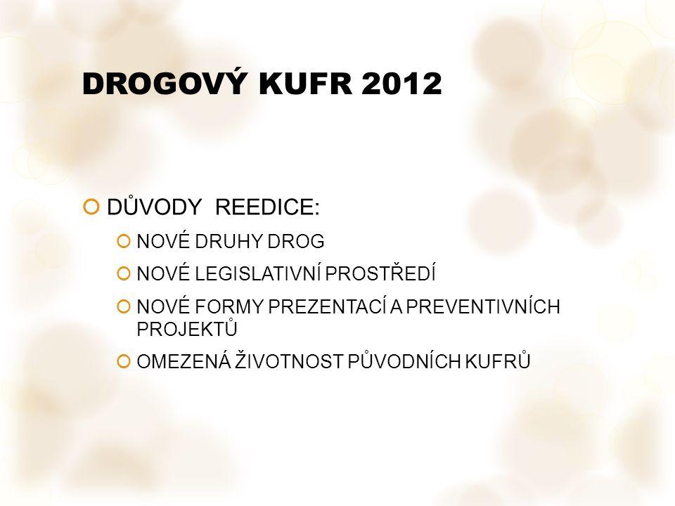 DROGOVÝ KUFR 2012 DŮVODY REEDICE: NOVÉ DRUHY DROG